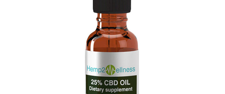 CBD Oil permissible or not?